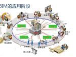 BIM技术在城市隧道工程中的应用