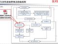 房地产精装修工程技术质量标准精讲(161页,附示例)