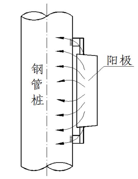 案例欣赏:港珠澳大桥8大关键施工技术_3