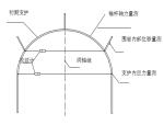 分离式隧道专项施工方案