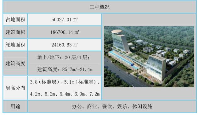 【QC成果】全自动雨水回收再利用系统研发_3