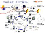 计算机网络第六版知识点总结