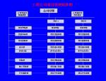 工程总承包项目管理基础知识(PPT)