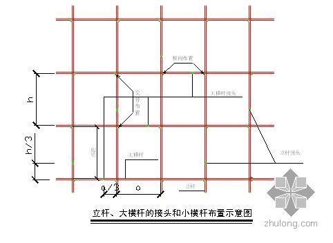 武汉某饮料厂土建项目施工组织设计(楚天杯)