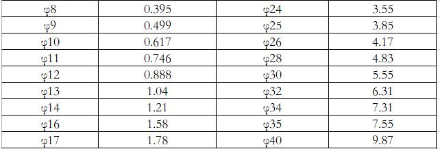 钢材钢管重量表_5