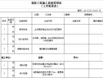 消防工程施工质量管理表