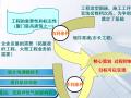 【中建三局】厦门海峡交流中心二期工程1#楼质量创优策划(共63页