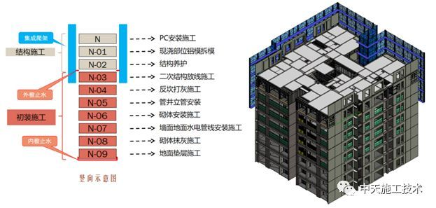 招商开元中心一期项目BIM技术应用_14