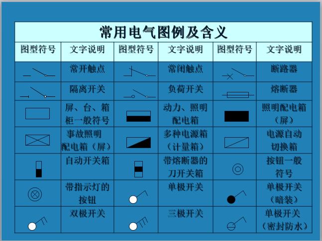 常用电气图例及含义.png