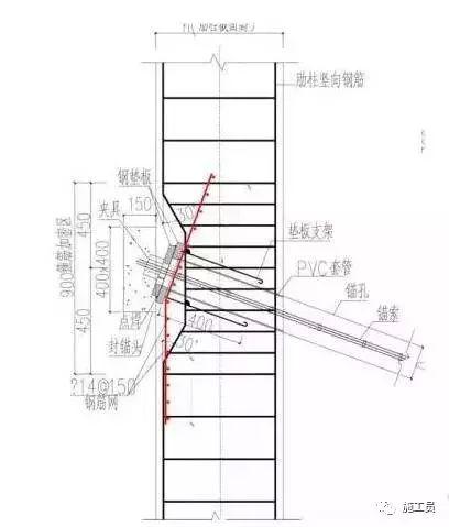 43m深基坑改造施工难点介绍,值得看的案例_6