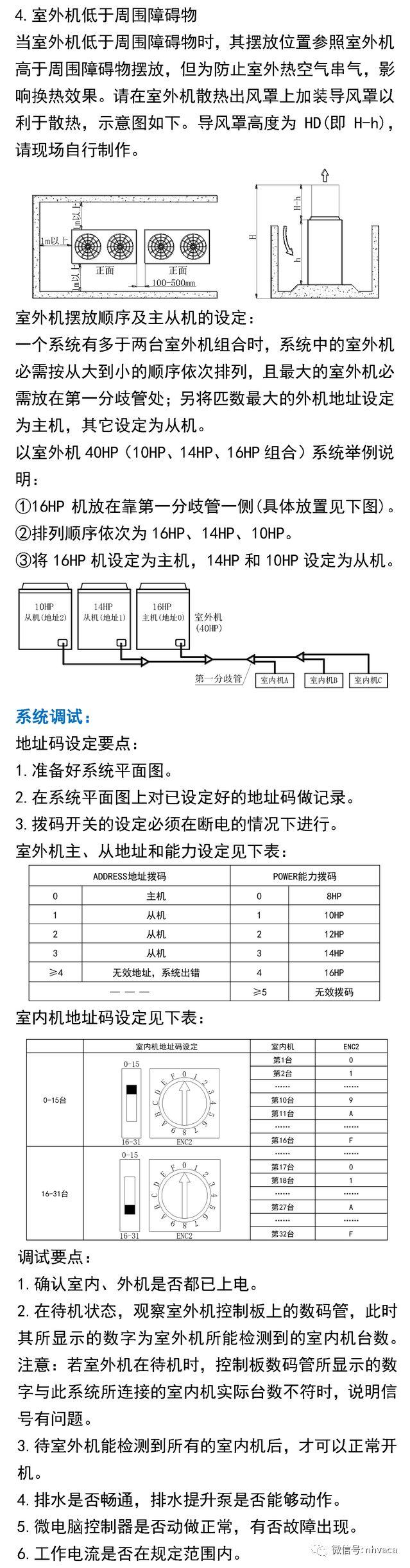 变频多联机安装图示_14