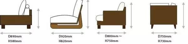 u型厨房橱柜尺寸资料下载-户型设计常用尺寸,设计师都该背下来