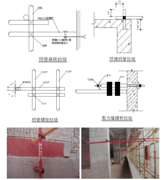 施工现场安全标准化指导手册(130余页,附图多)_5