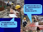 棚户区改造工程技术安全交底(模板工程,106页,附图多)