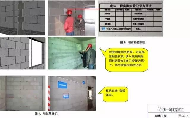 中建八局施工质量标准化图册(土建、安装、样板),超级实用!_25