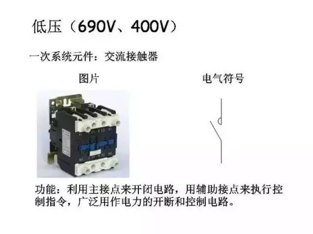 [详解]全面掌握低压配电系统全套电气元器件_22
