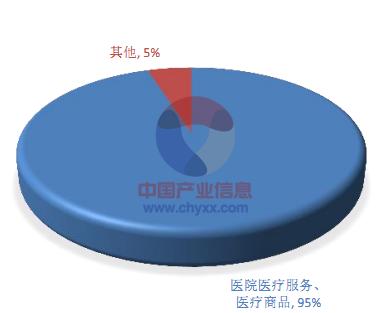 2015年中国建筑工程行业发展现状及投资前景分析[图]_17