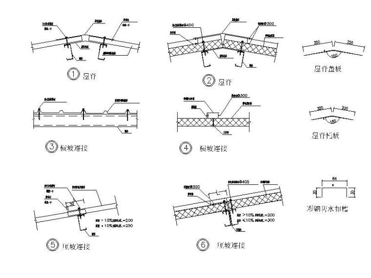 实用、常用金属压型钢板结构工程图集(CAD)