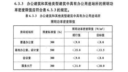 BIM机电模型建立全阶段详解(建筑内照度分析)