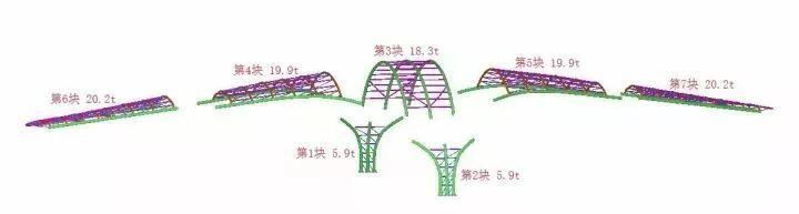 """钢结构,给建筑安上""""翅膀""""!"""