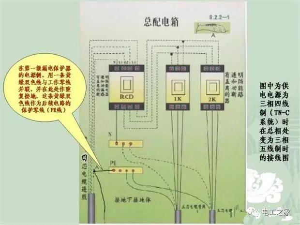 施工临时用配电箱标准做法系列全集_23