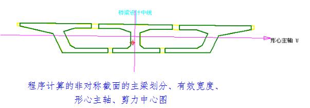 曲线梁桥梁格法计算如何算?_4
