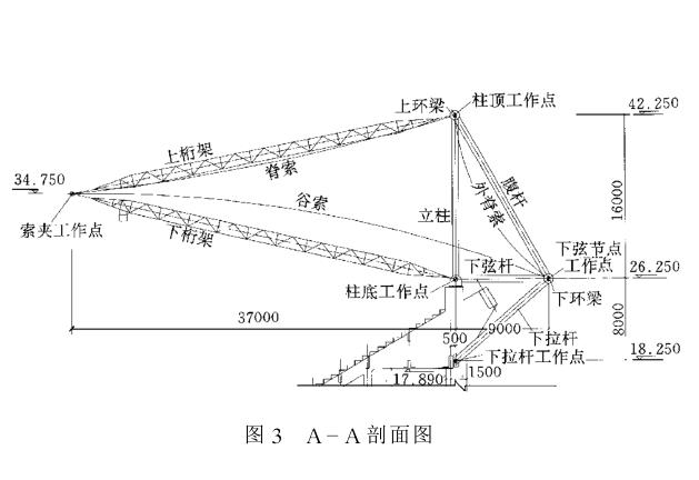 青岛颐中体育场索膜结构挑篷的设计与施工