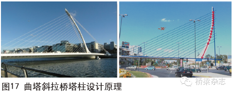 两百年来桥梁结构的组合与演变_19