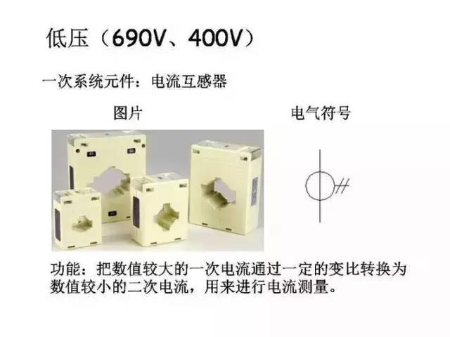 [详解]全面掌握低压配电系统全套电气元器件_18
