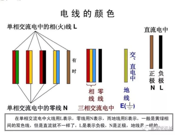 各种颜色电线都代表什么,你知道吗?