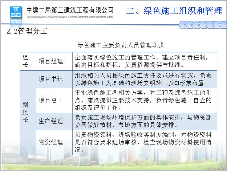 1号办公商业楼等3项工程第四批全国建筑业绿色施工示范工程过程检查汇报_3