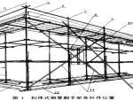 脚手架模板支架工程检查及控制要点(共402页,图文)