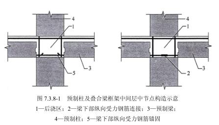 装配式混凝土结构建筑工程施工图设计文件技术审查要点2016_3