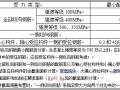 结构设计常用数据表格(按2010新规范修改)