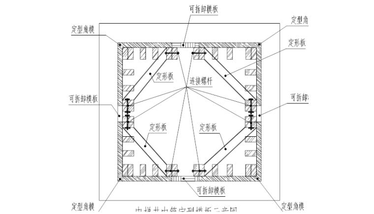 [重庆]龙湖·春森彼岸四期工程T2-6栋模板专项施工方案