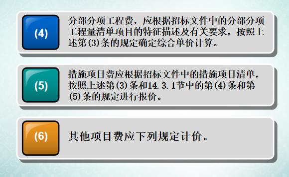 工程量清单计价方法讲义_7