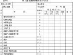 水利水电工程施工质量评定表填表说明示例(共166页,直接套用)