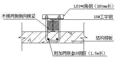悬挑式卸料平台制作施工技术交底(附详细做法示意图)_8