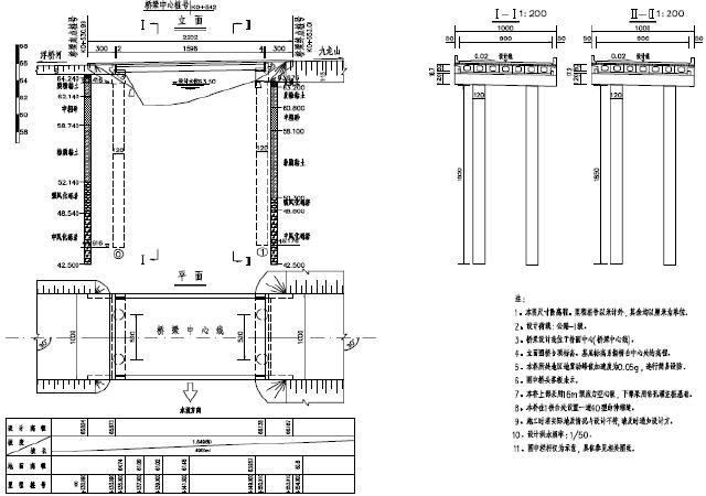 新帖排行路桥工程桥梁_工程工程_工程图纸_隧软件什么有道路图纸看图片