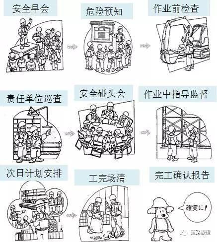 看完日本的施工管理,才明白我们提升的空间还很大!_13