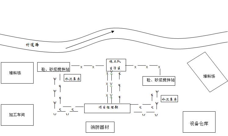 公路建设工程进度计划表