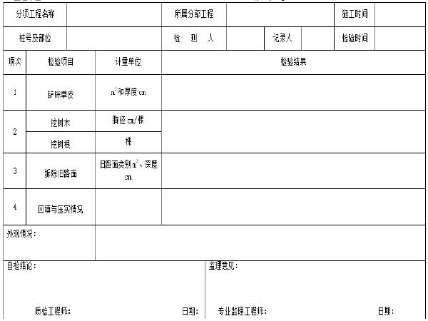 公路资料表格之路基工程表格