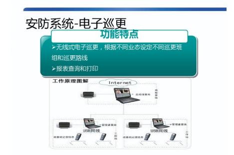 五星级大酒店全系统弱电智能化设计方案(含18个系统)_8