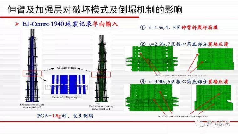 华东院总工周建龙:从抗震概念设计到基于破坏模式的设计_62
