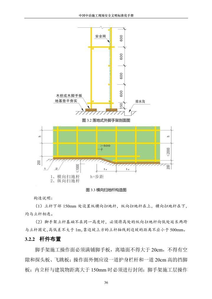 施工现场安全文明标准化手册(建议收藏!!!)_36