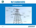 国家电网电力线路工程质量控制知识