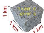 【地热专题】干热岩——来自地球母亲的温暖