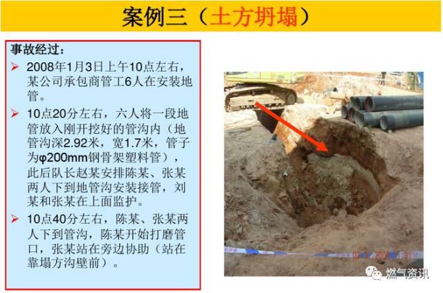 燃气工程施工安全培训(现场图片全了)_79