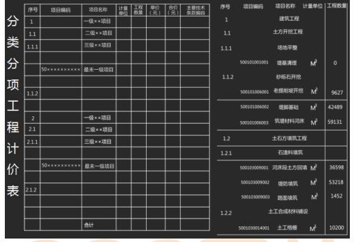 2015年一级建造师水利实物精讲讲义(共237页)