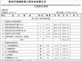 钢结构厂房报价单
